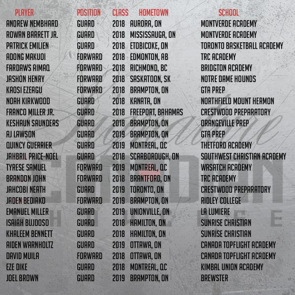 Sig-roster-600x600